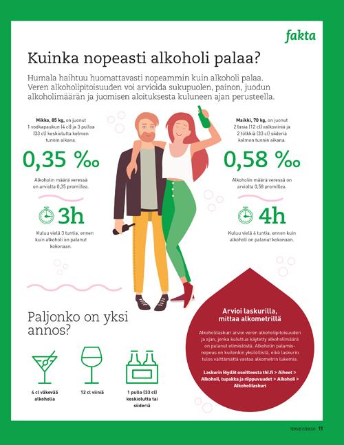 Alkoholi Ja Flunssa